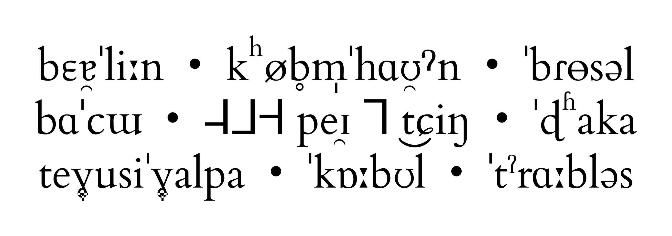 IPA-Schriftmuster der Cardo
