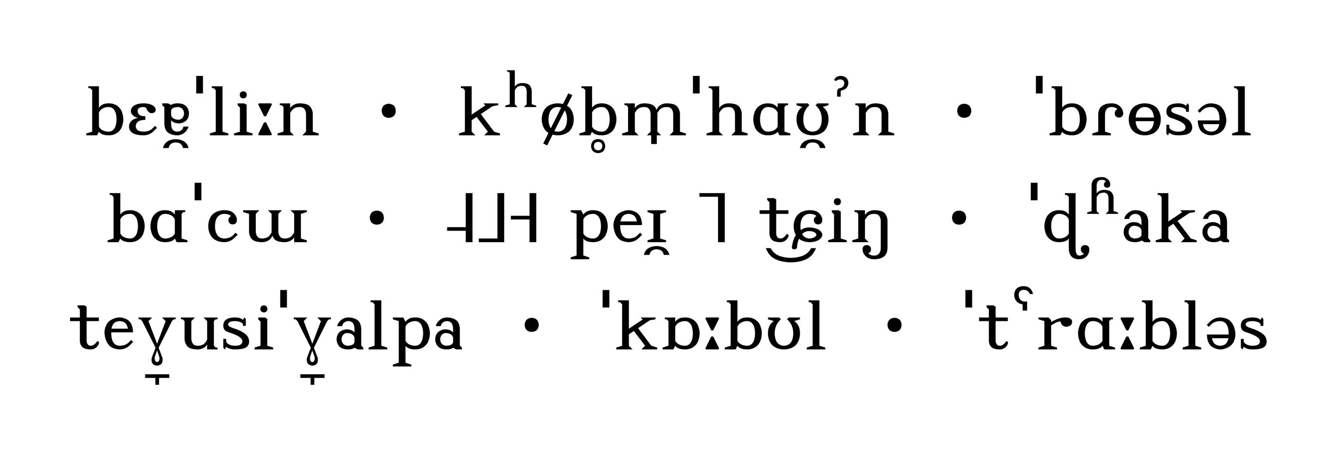 IPA-Schriftmuster der Code2000