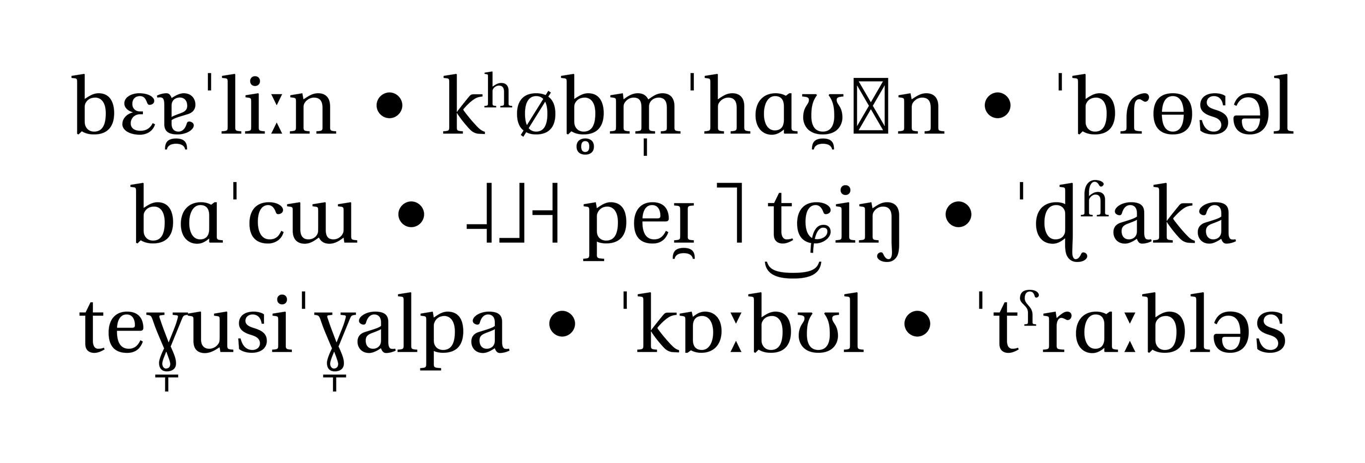 IPA-Schriftmuster der Heuristica