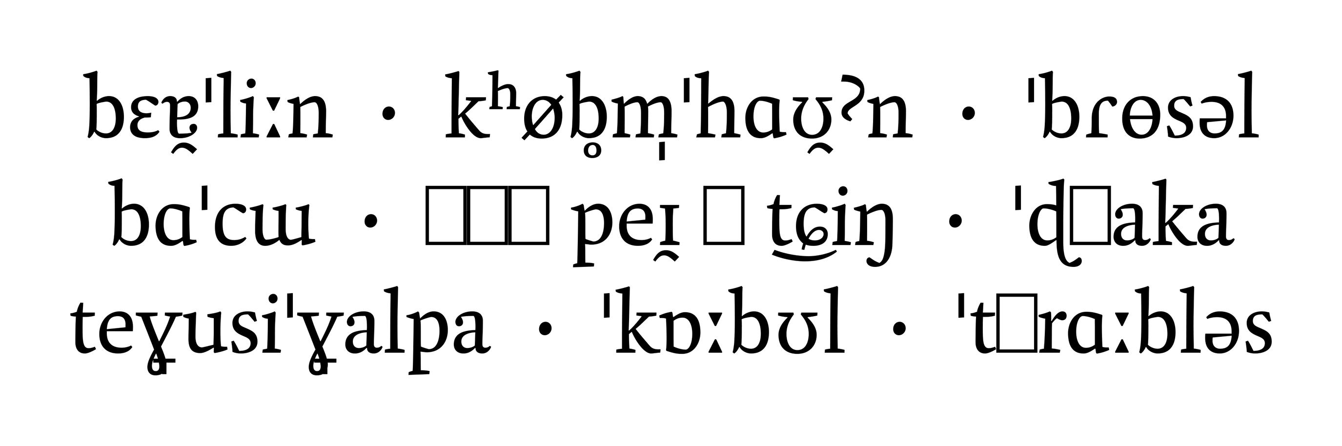 IPA-Schriftmuster der Huronia