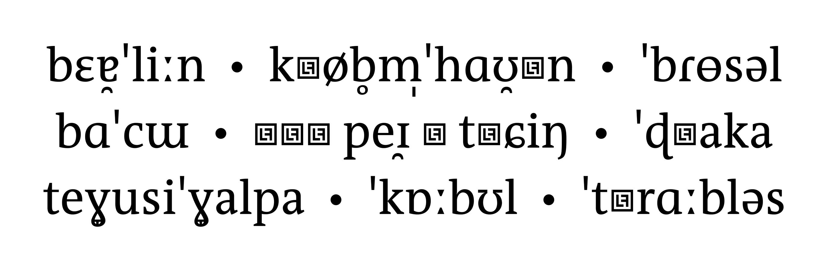 IPA-Schriftmuster der TheAntiqua