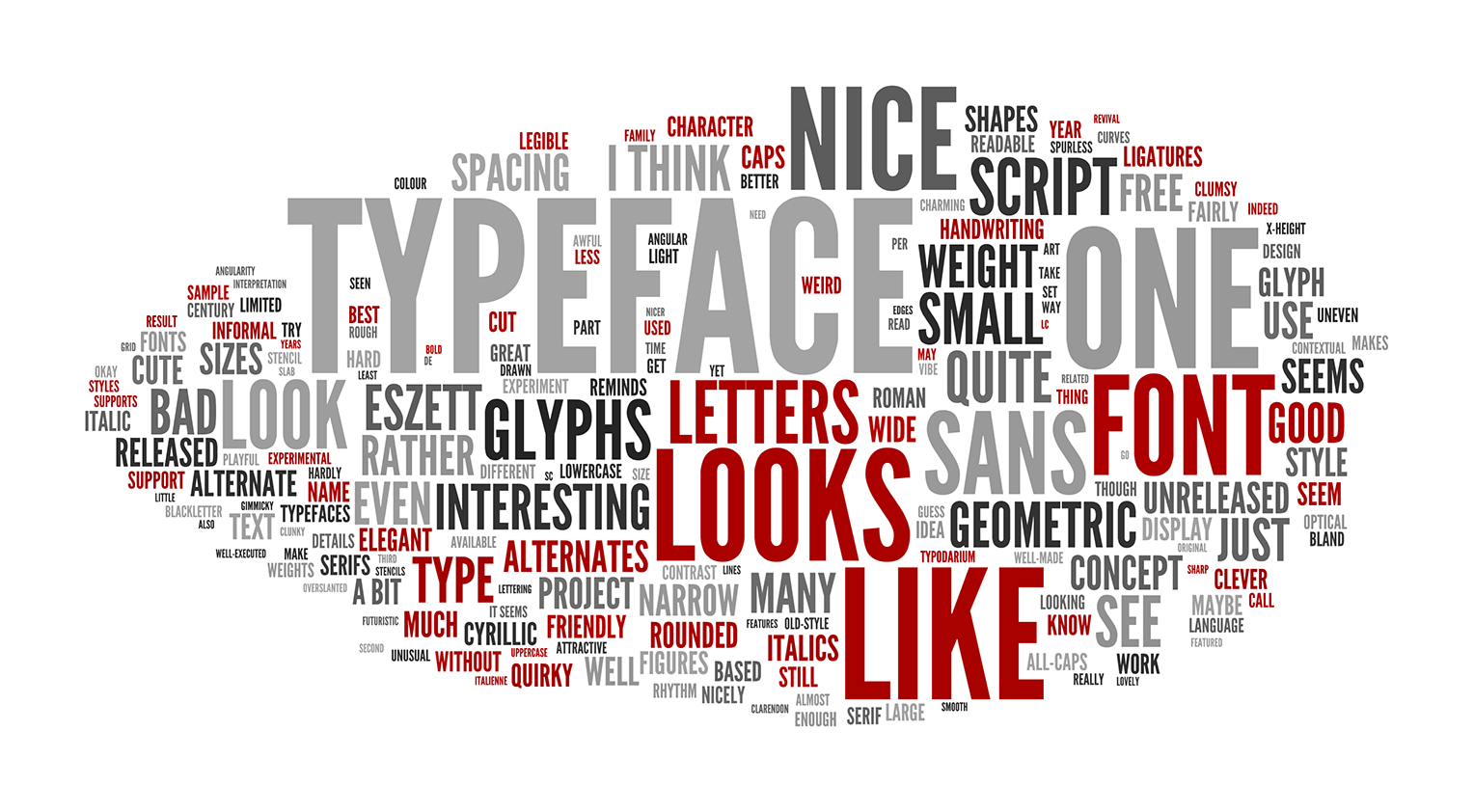 Typodarium 2015: Wordcloud