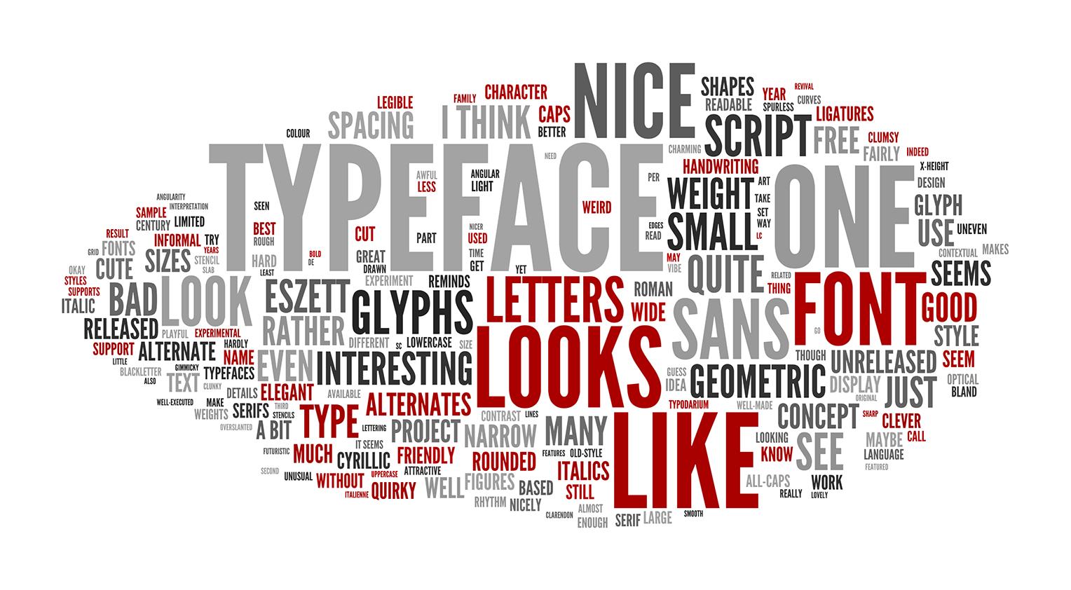 Typodarium 2015: Wordcloud