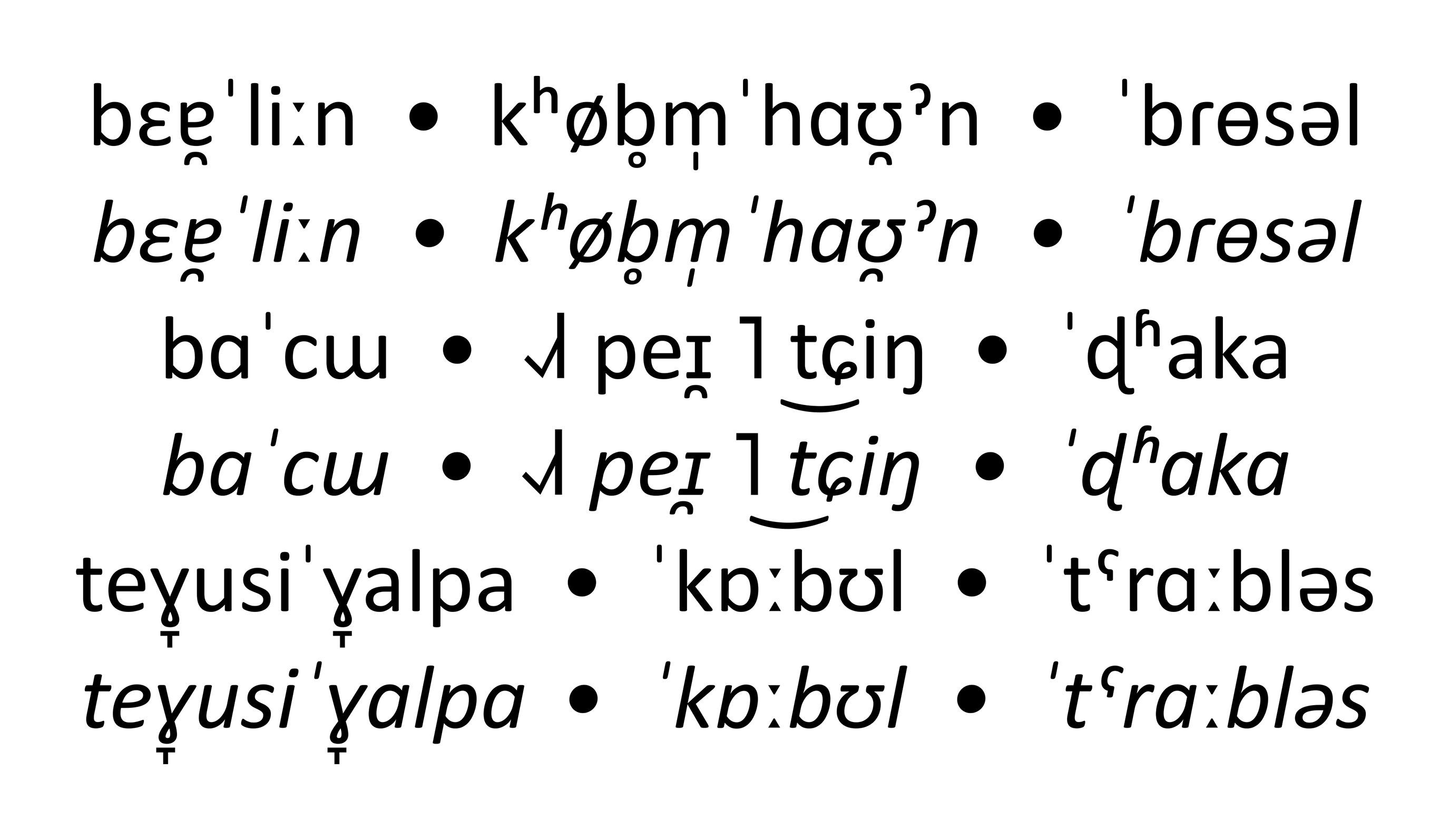 IPA-Schriftmuster der Calibri