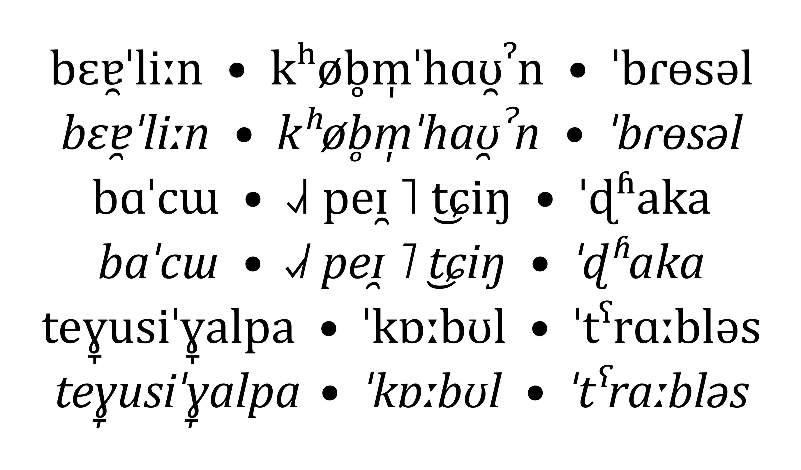 IPA-Schriftmuster der Cambria