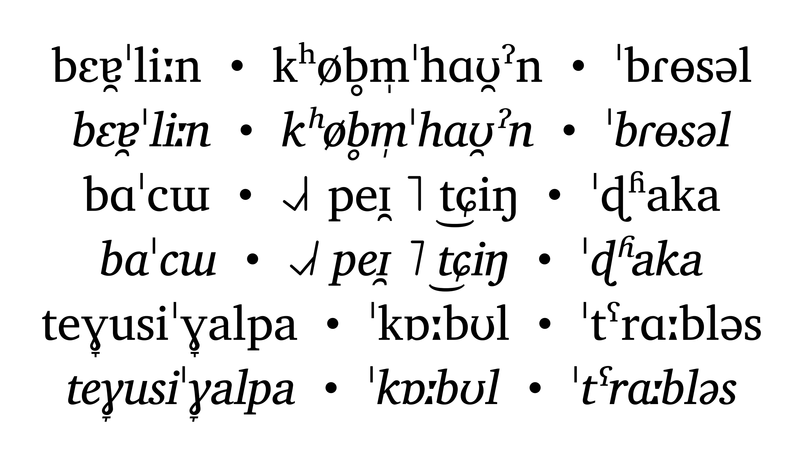 IPA-Schriftmuster der Charis