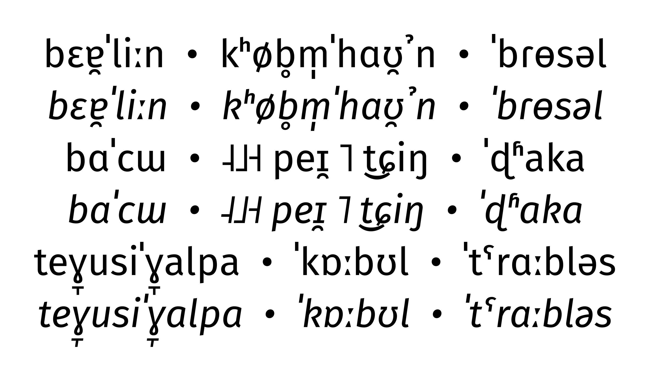 IPA-Schriftmuster der Fira Sans