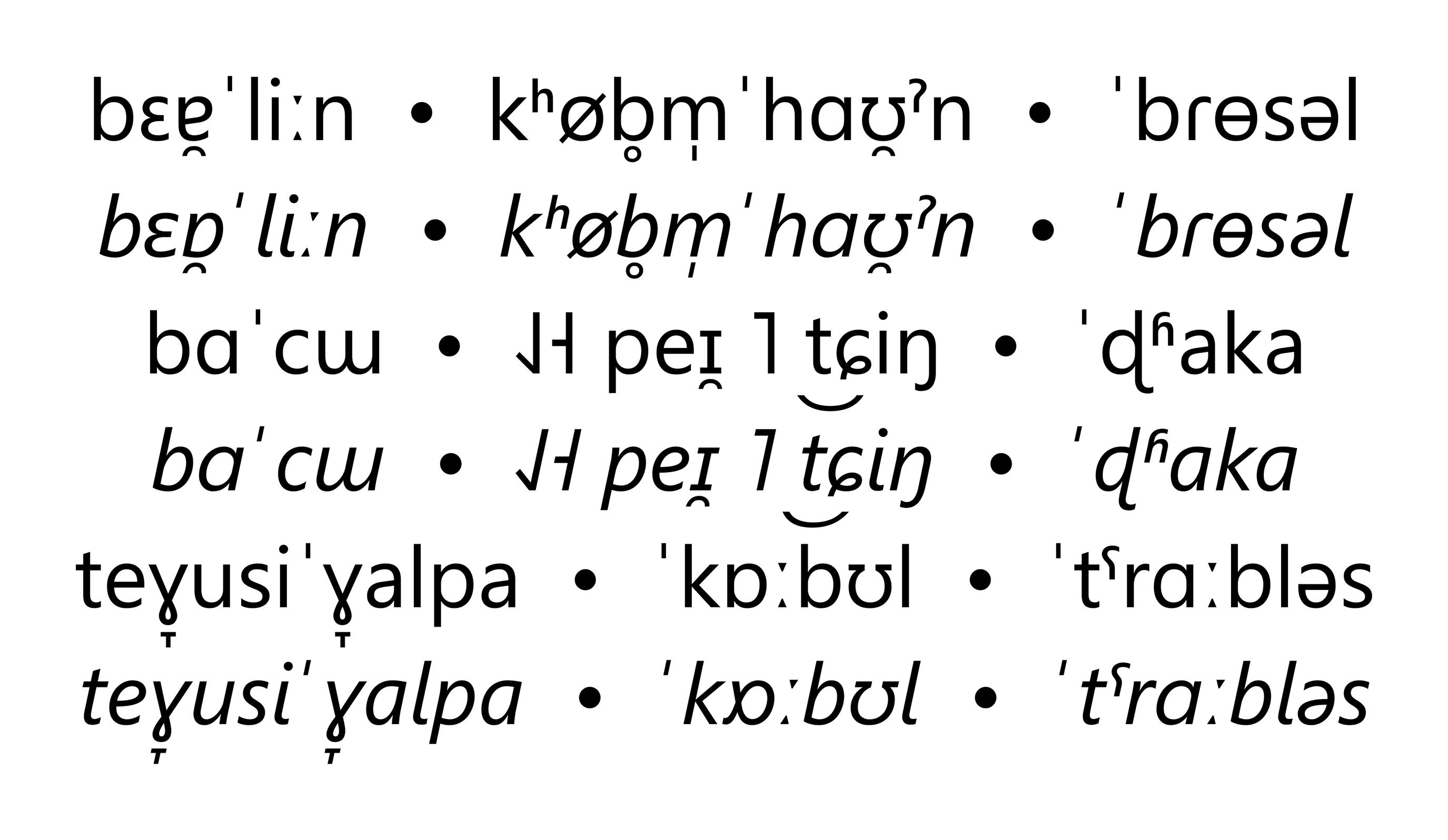 IPA-Schriftmuster der Segoe UI