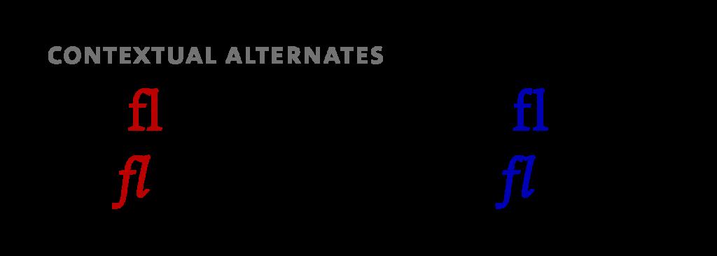 Contextual alternates