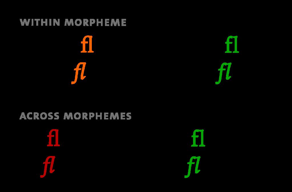 Ligatures and contextual alternates