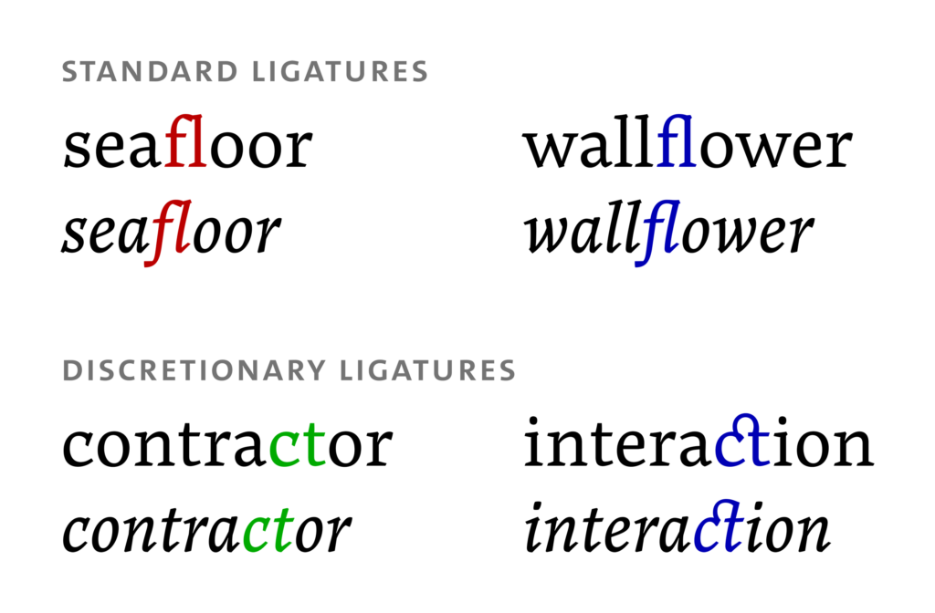Standard ligatures and discretionary ligatures
